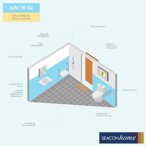 ซีคอน โฮมแนะ..10 หลักการสร้างห้องน้ำสำหรับผู้สูงวัยใช้ได้อย่างปลอดภัย