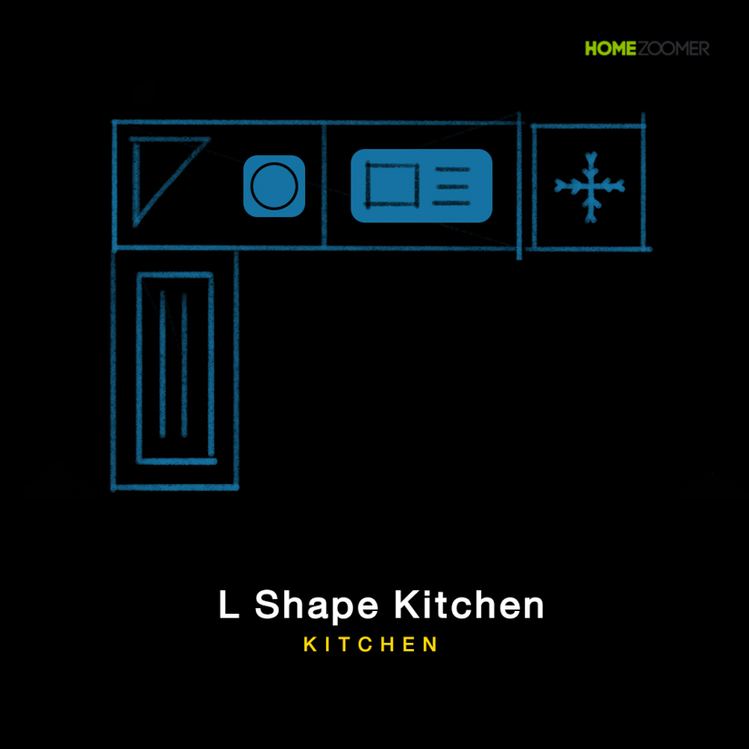 ออกแบบครัวให้เหมาะกับการใช้งาน