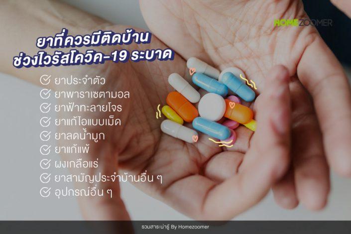 ยาที่ควรมีติดบ้านช่วงไวรัสโควิค-19 ระบาด