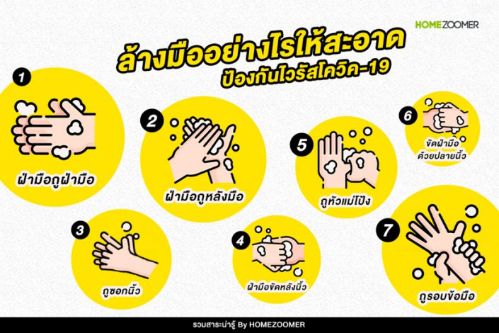 ล้างมืออย่างไรให้สะอาด ป้องกันไวรัสโควิค-19